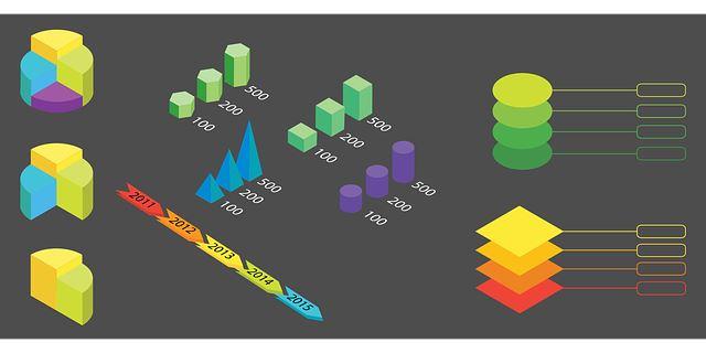Drei Kernmerkmale eines gelungenen Textes im Bereich Content-Marketing - Infographiken