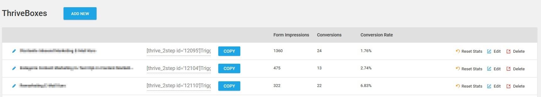 Die 3 besten E-Mail Opt-In Plugins für WordPress - ThriveLeads - 1 Thrive Boxes Statistics