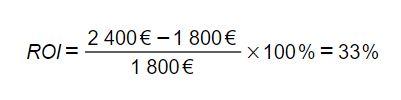 ROI Berechnungsbeispiel
